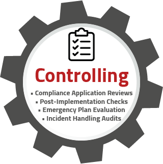 Infografik zum Controlling im IT-Security Consulting