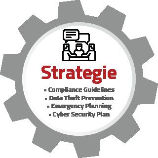 Infografik zur Strategie im IT-Security Consulting